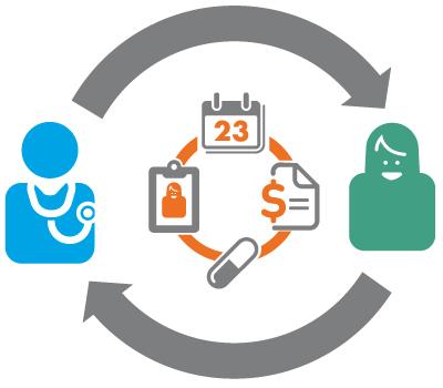 patient-engagement_branding