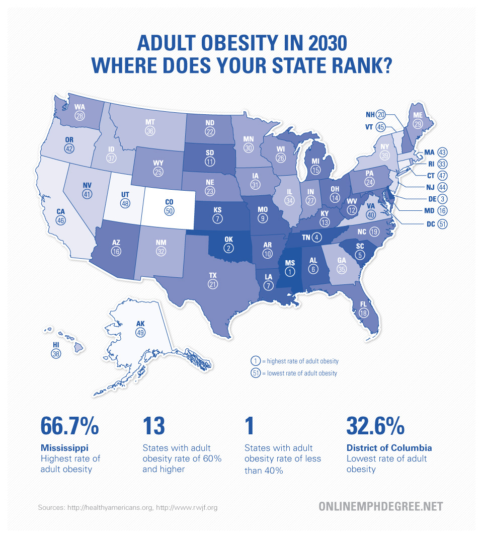 Adult-Obesity-Statistics